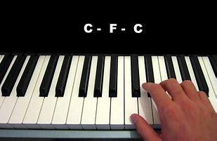 Kids Beginners Keyboard Piano lessons Telford Shrewsbury